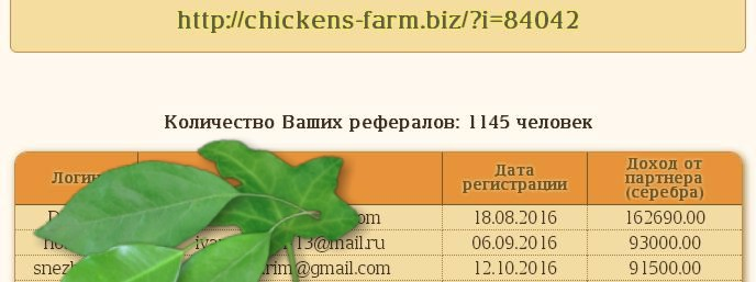 "Игра ""Chicken Farm"" - 1"