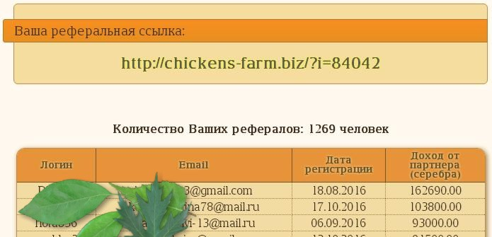 "Игра ""Chicken Farm"" - 2"