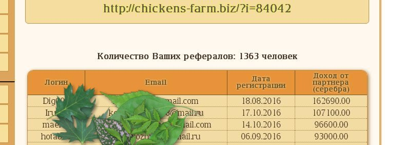 "Игра ""Chicken Farm"" - 3"
